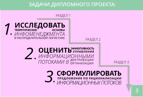 задачи ВКР
