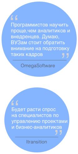 аналитика в IT тренды