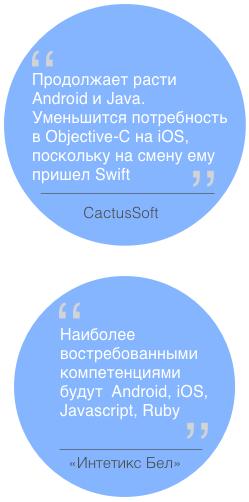 мобильная разработка тренды