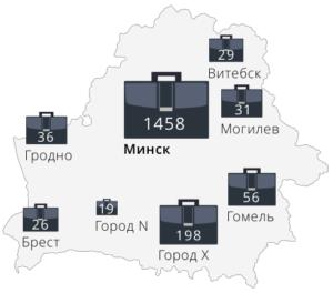 распределение IT вакансий в Беларуси