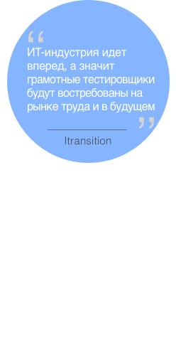 тестирование ПО Беларусь тренды