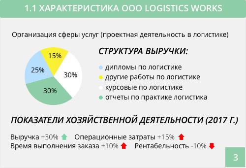 Как написать речь на защиту диплома Блог logisticsworks характеристика объекта исследования